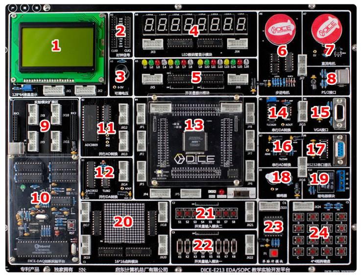 3 dc:0~5v可调电压模块 15 vga模块 4 8位led数码管显示模块 16 tlc