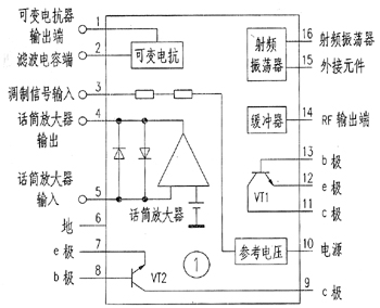 mc2833是motorola公司推出的单片调频发射集成电路